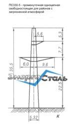 Металлические решетчатые опоры ЛЭП,  порталы,  металлоконструкции...